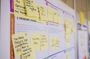 A 30-Point Checklist for Your Startup